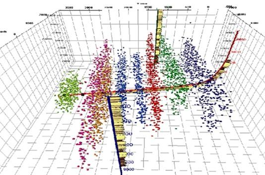imagerie sismique
